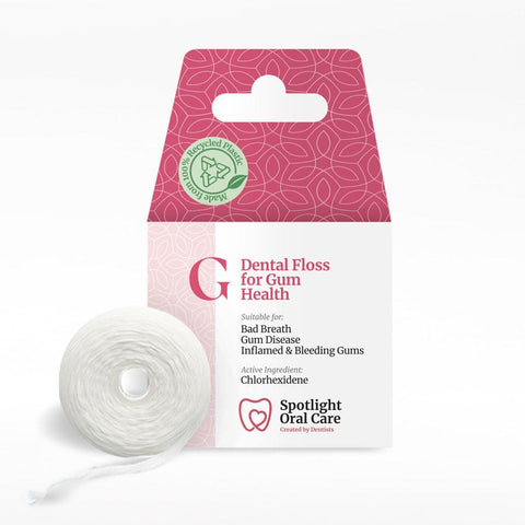 Dental Floss for Gum Health
