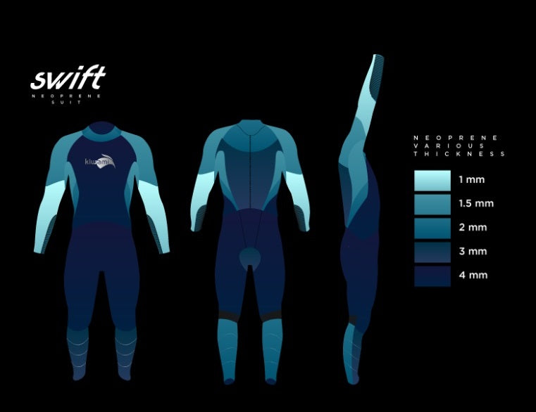Kiwami Swift Triathlon