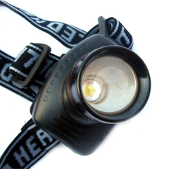 Adjustable Mini LED Headlamp with 3 Modes and Zoom - BoardwalkBuy - 3