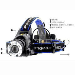 Fishing light head mounted flashlight - BoardwalkBuy - 4