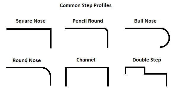 threshold plate guide