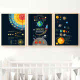 Cartoon Rocket Solar System Planet Wall