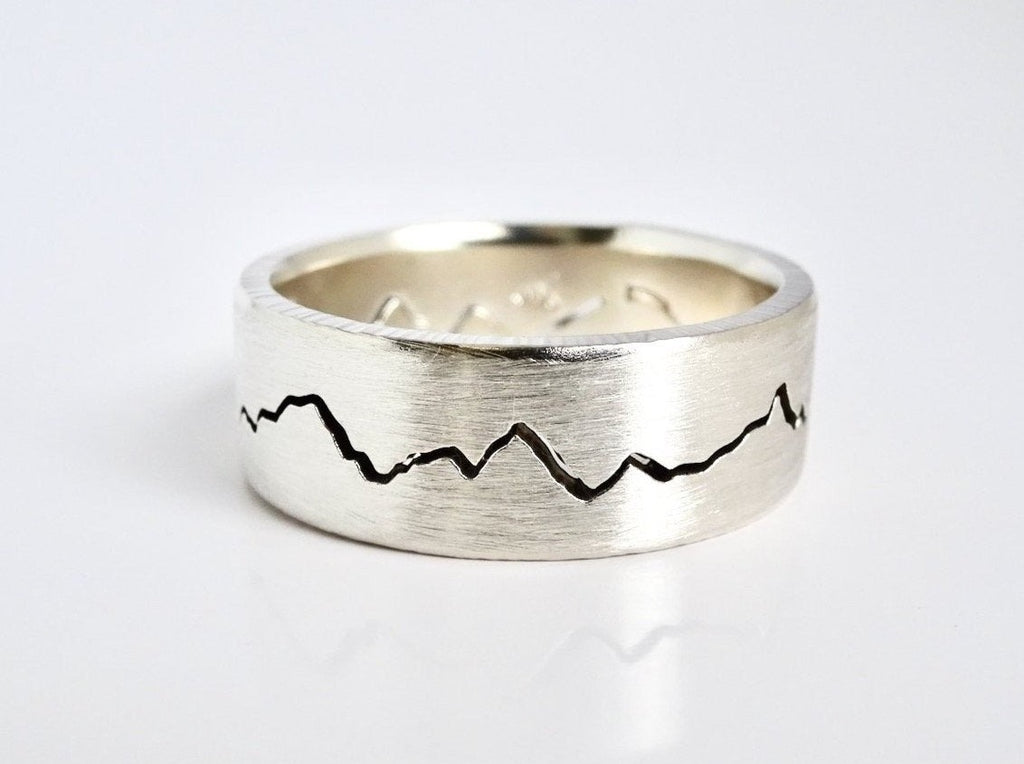 Modern Mountain Ring handcrafted in Silver-Palladium