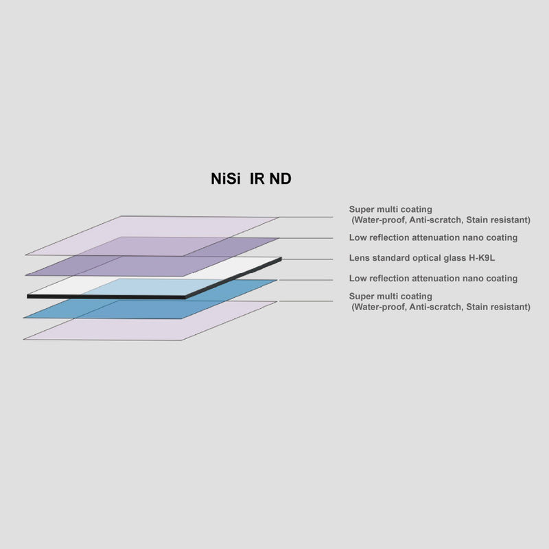 NiSi Optics 8 Stop 2.4 Neutral Density ND256 Filter 100x100mm