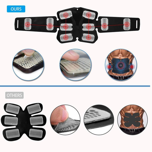 Smart Abdominal Muscle Stimulator Trainer EMS - Ikan Apparel