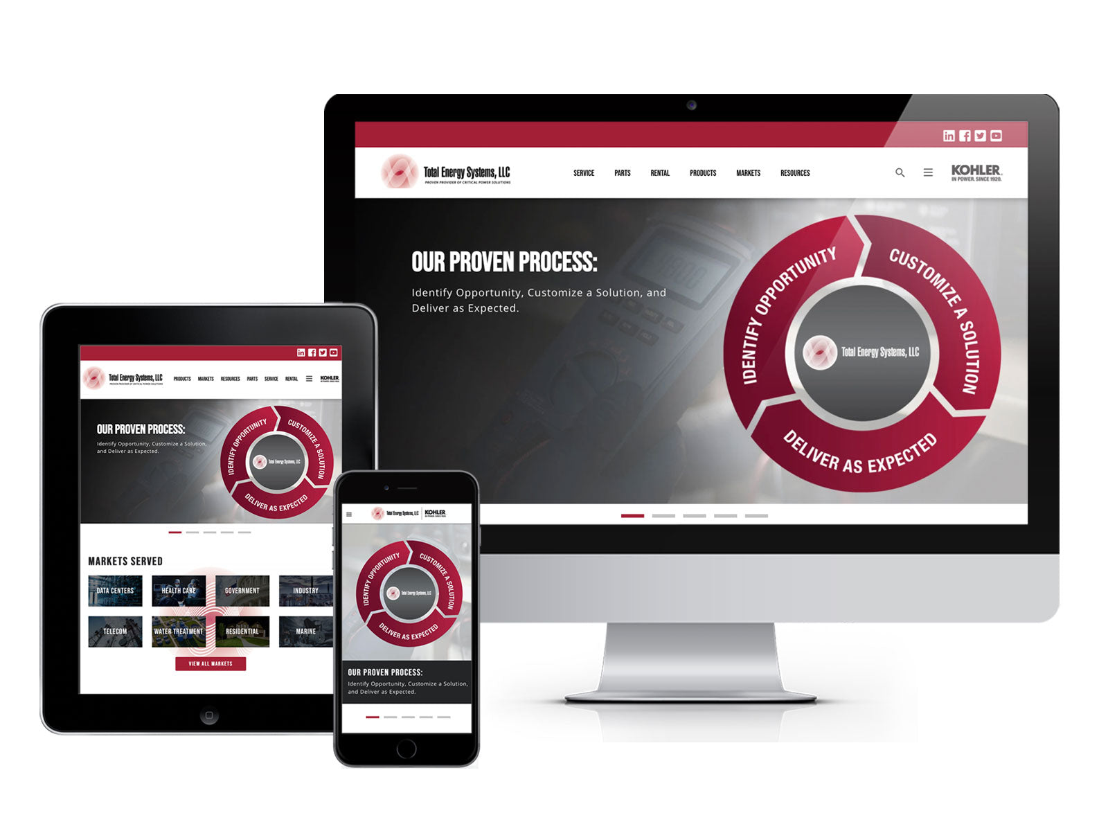 Total Energy Systems Launches New Corporate Website.