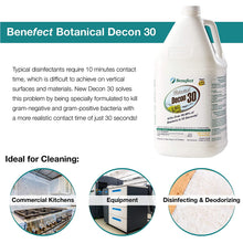 Load image into Gallery viewer, BENEFECT Botanical Decon 30 Disinfectant Cleaner - 20476-1 Gallon (Pack of 4)