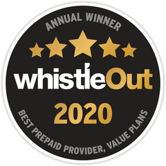 WhistleOut 2020 Annual Winner