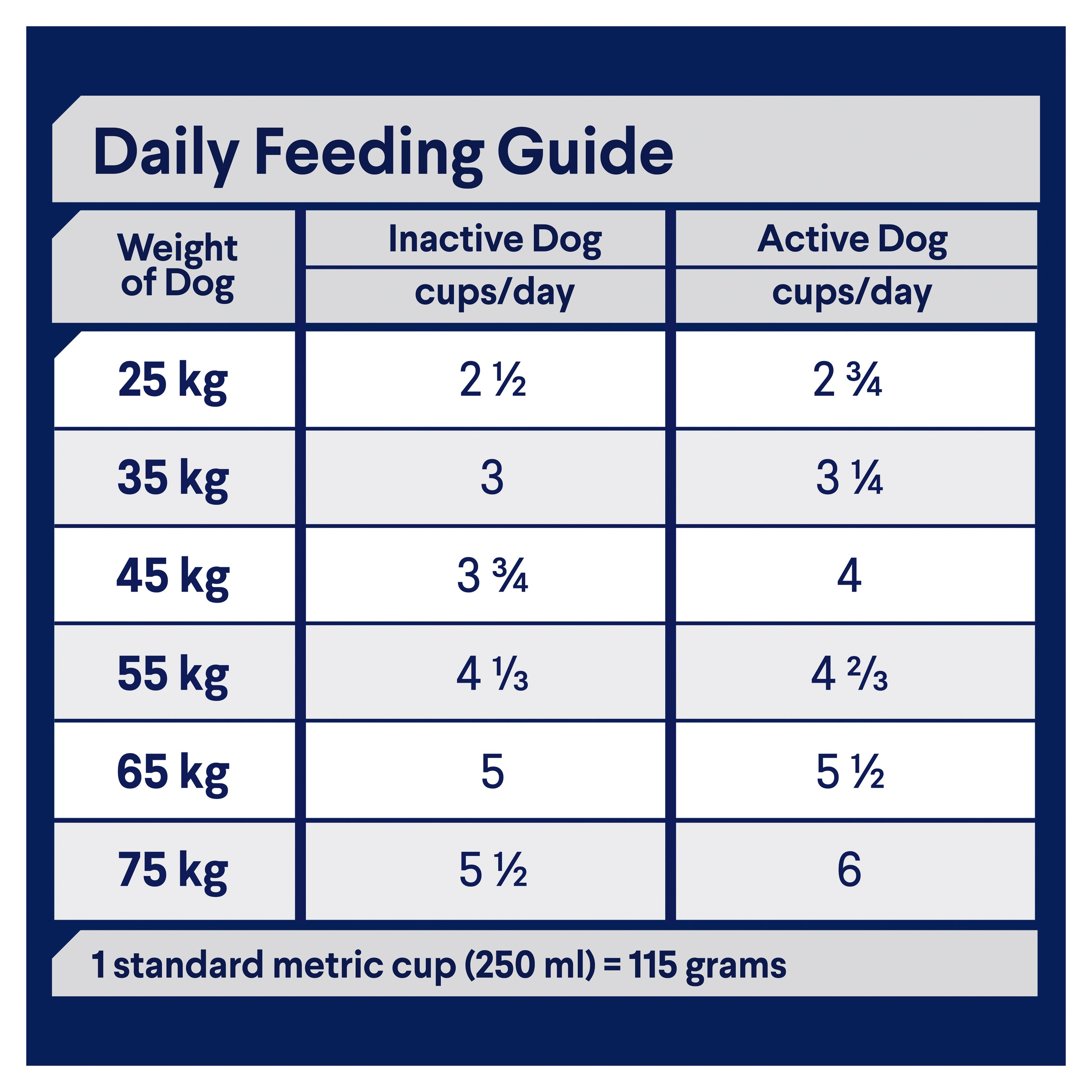 ADVANCE™ Adult Large Breed Lamb with Rice Dry Dog Food 15kg