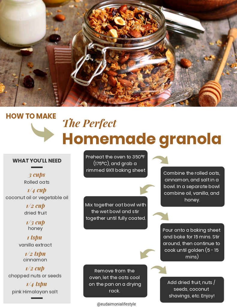 Delicious Homemade Granola Recipe