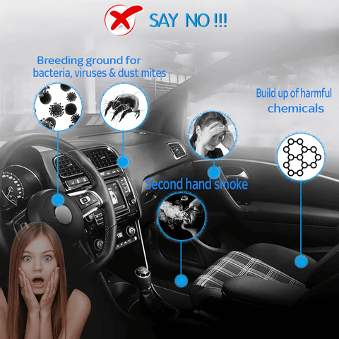 Best In Car air purifier with 8 million negative ions