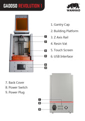 Wanhao GR1 Resin 3D Printer