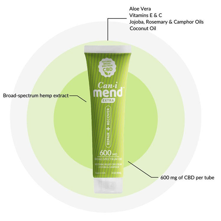 Cani-Mend Cream Tube