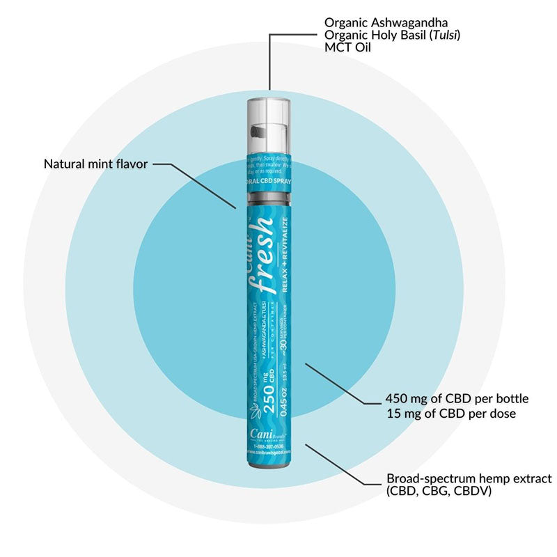 Cani-Fresh CBD Oral Spray