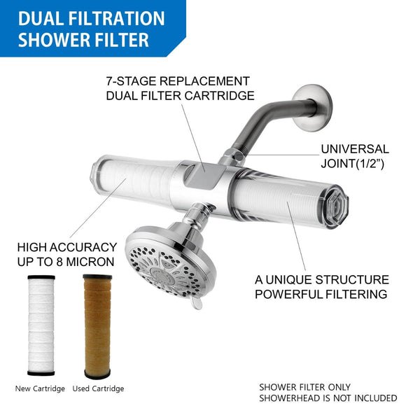 SUF-400SPX Inline Universal Shower filter combined with PureMax & SediMax Cartridges