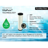 PureMax Refill Filter, PMF-03 for VitaPure Combo Inline filter SUF-300VPX and, 300VTX, 300VIP, (Extra Special Promotion)
