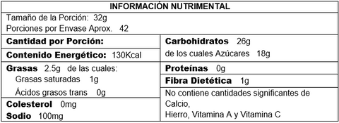 Tabla_Nutrimental_Zaachila_Tascalate