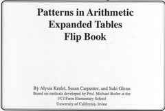 Expanded Tables Flip Book