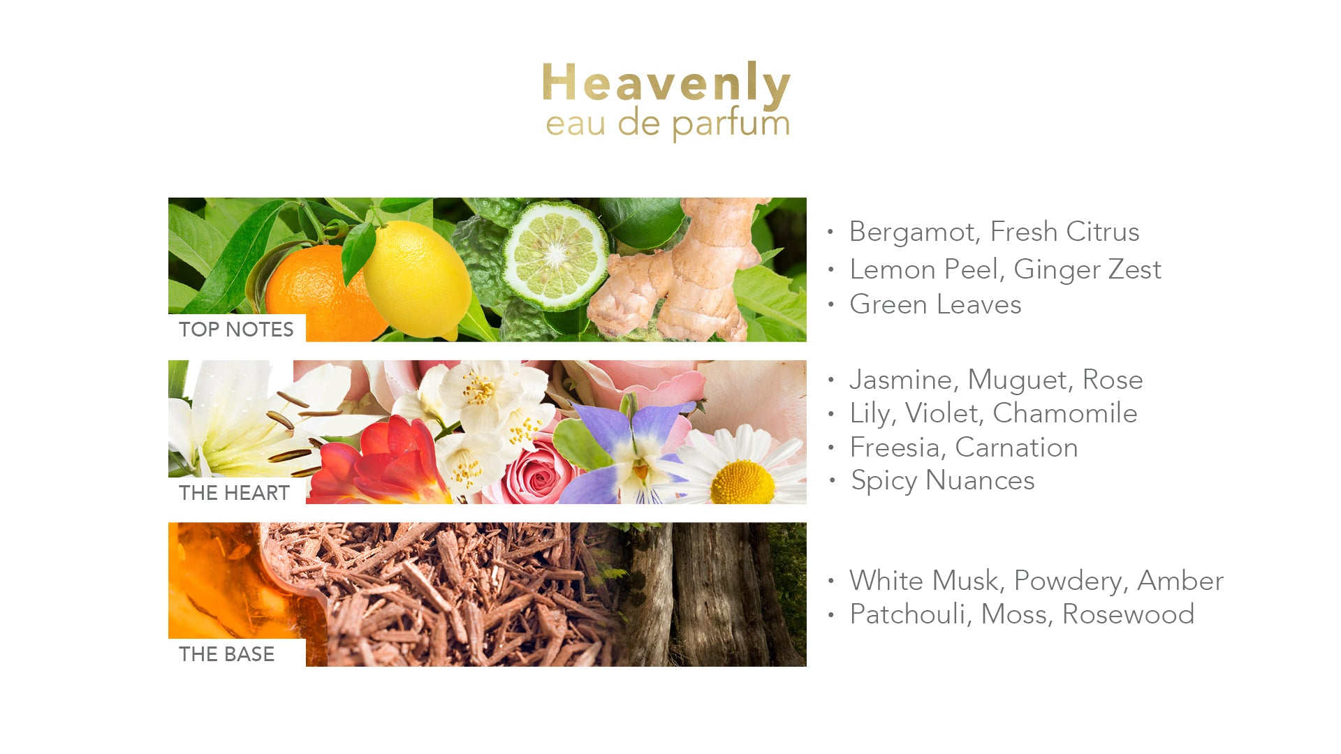 Heavenly Eau De Parfum (Value $70)