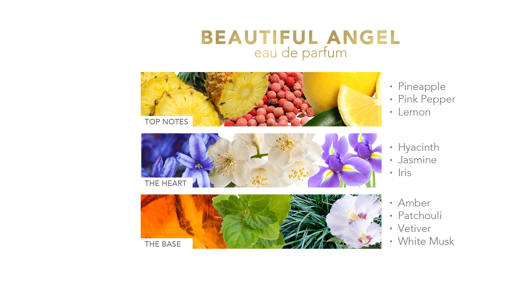 Beautiful Angel Eau de Parfum (Value $75)