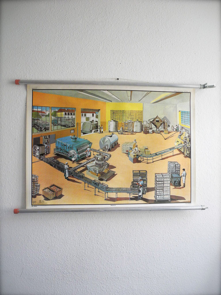 educational poster of a dairy factory