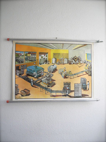 German Dairy Factory Poster