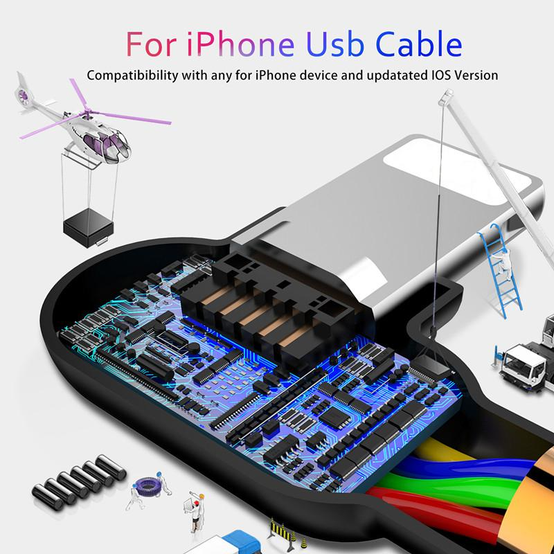Gaming 90˚ Cable for iPhone - Gadget Blu