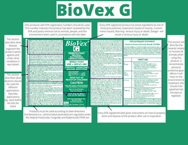 BioVex G Label With Each Section Detailed Out
