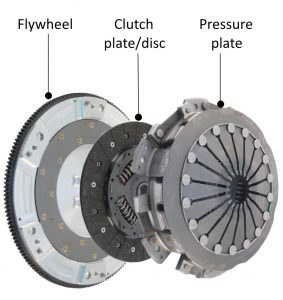 Clutch Kit Parts For Ford Mazda in South Africa