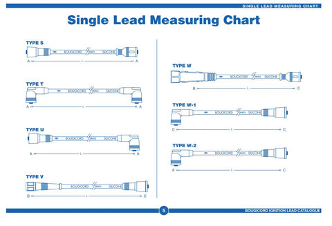 Ignition Lead Index