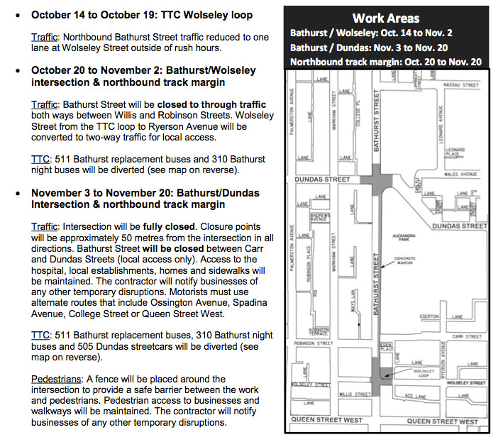 Bathurst:Dundas Construction Notice