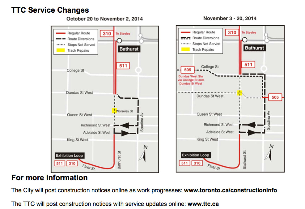 TTC Service Changes November 2014