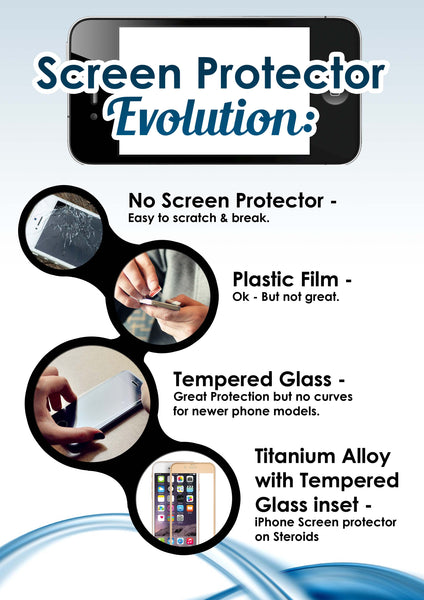 iPhone Screen Protector Infographic