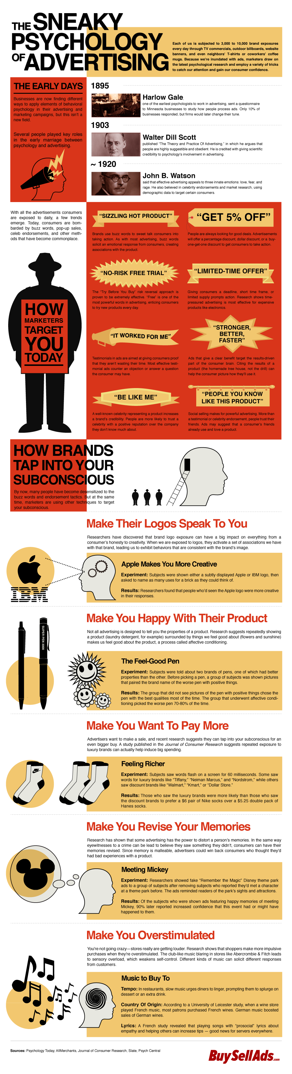 Marketing Psychology Infographic