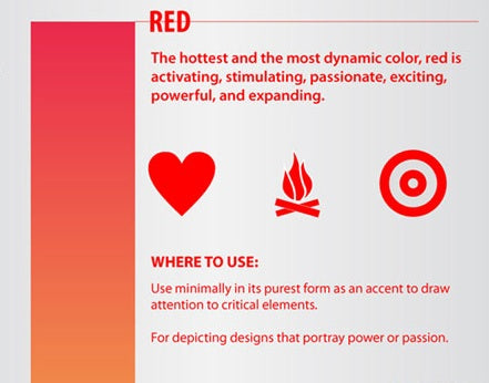 Psychology of Red Infographic