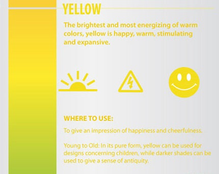 Psychology of Yellow Infographic