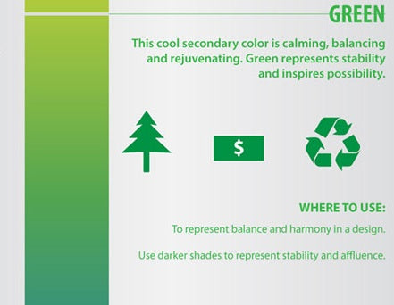 The Psychology of Green Infographic