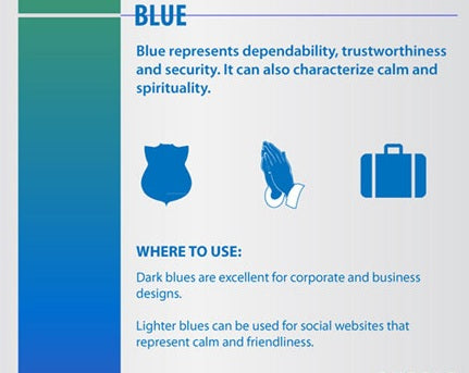 The Psychology of Blue
