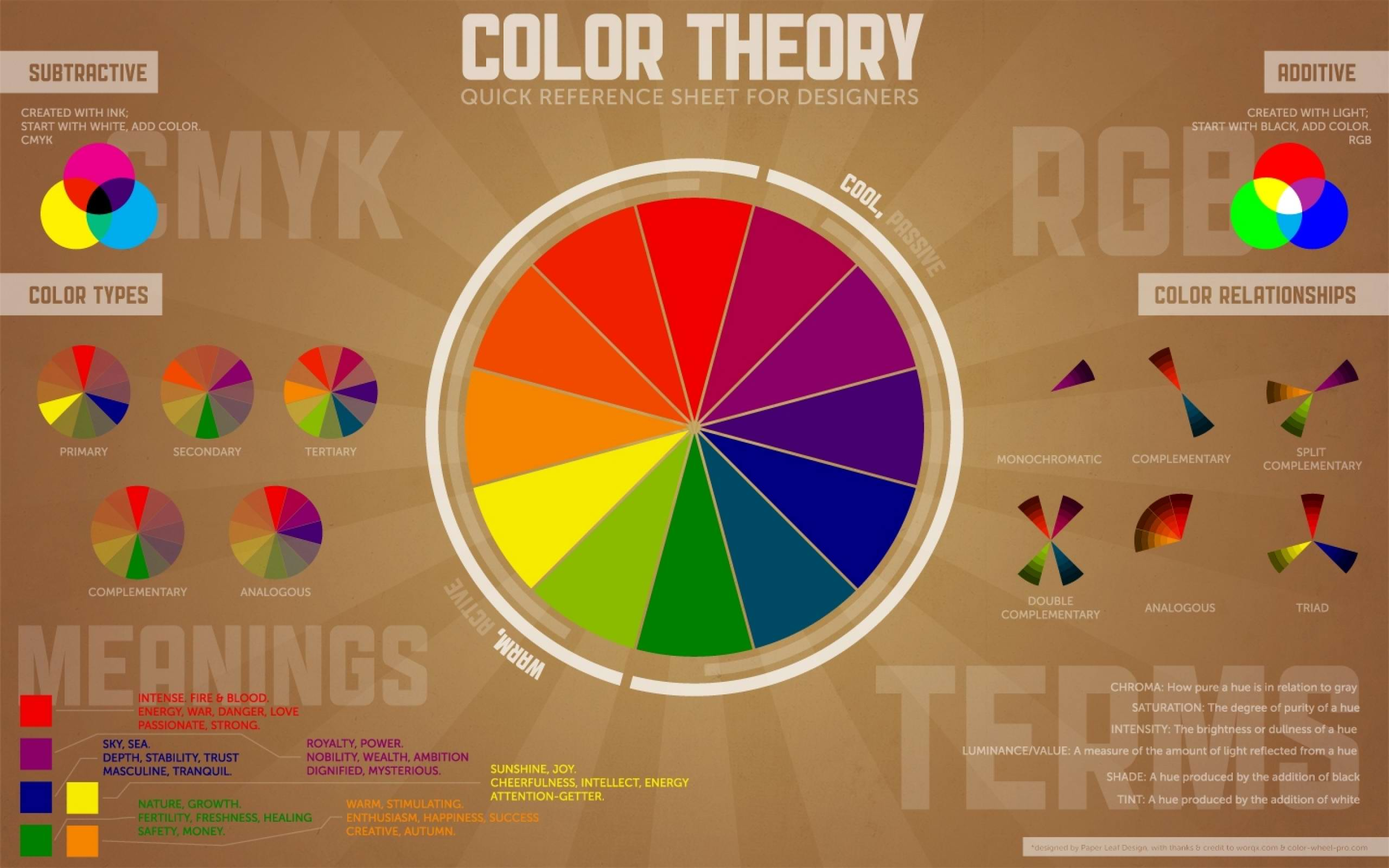 Science Of Colors