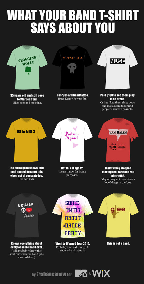 Band T-Shirt Infographic