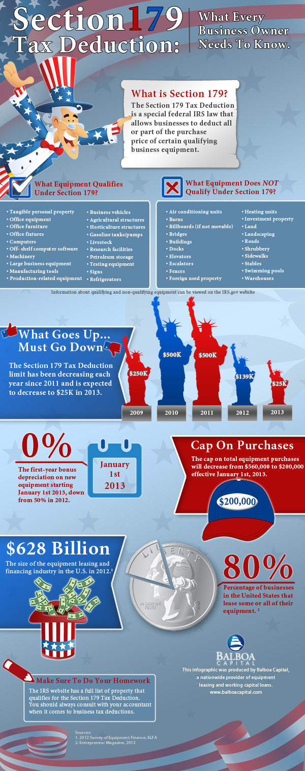 Tax Deduction Infographic
