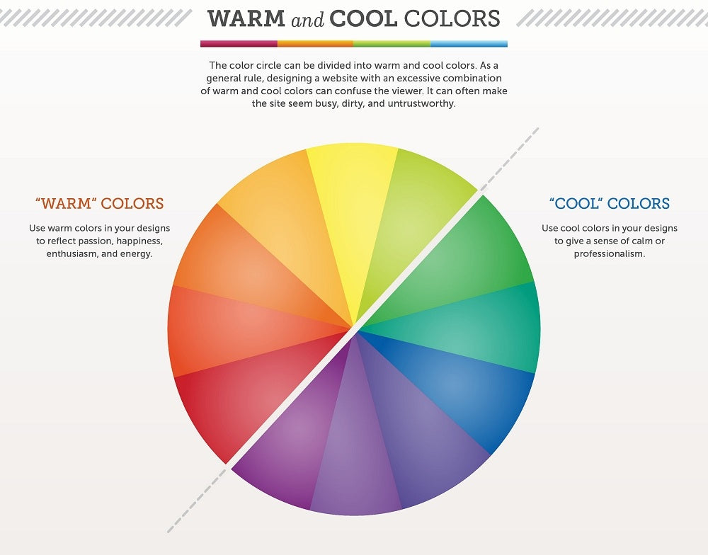 warm vs cool colors infographic. Black Bedroom Furniture Sets. Home Design Ideas