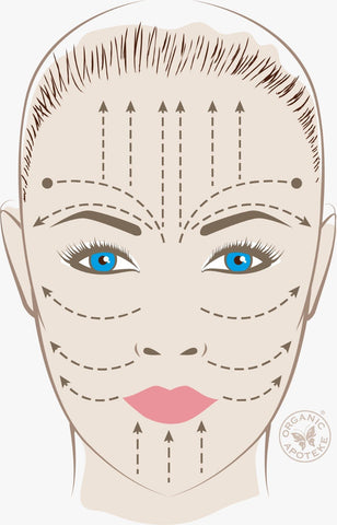 How to roll your face with derma roller