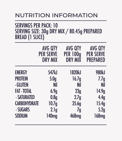 Nutrition Information Banana Protein Bread