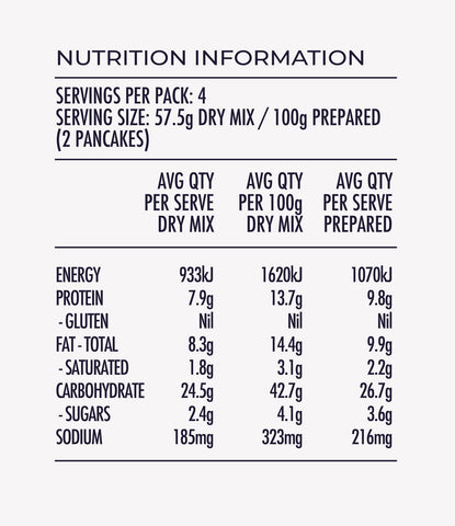 Nutrition Information Chocolate Pancake Mix