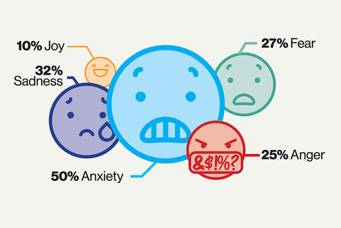 PowerGummies-Reasons-for-changes-in-Emotions-during-Periods