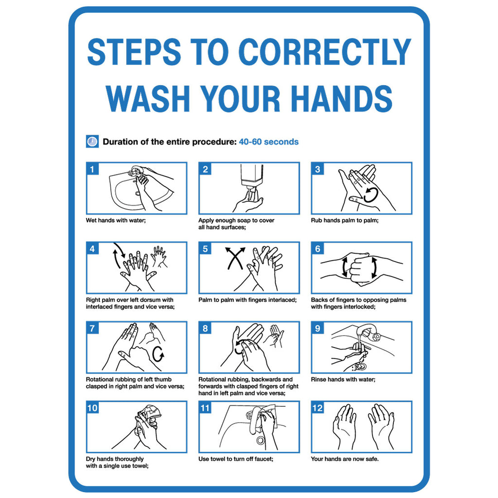 Steps To Correctly Wash Your Hands  Sign