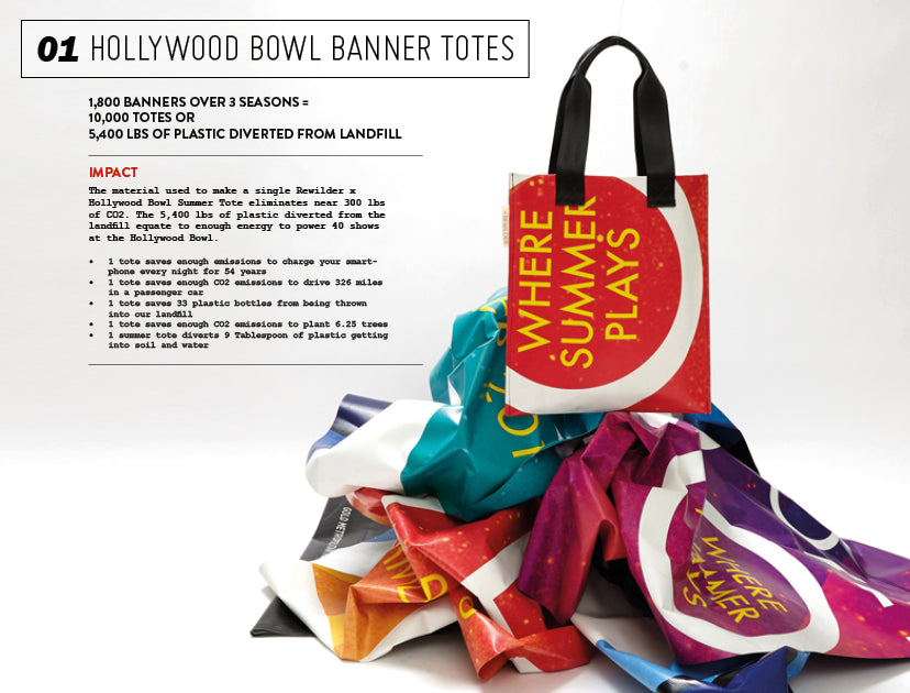 hollywood bowl upcycled street pole banner bags
