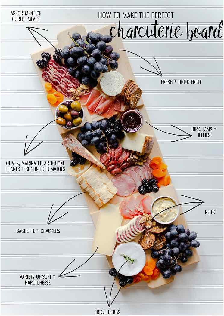 How to Build A Charcuterie Board