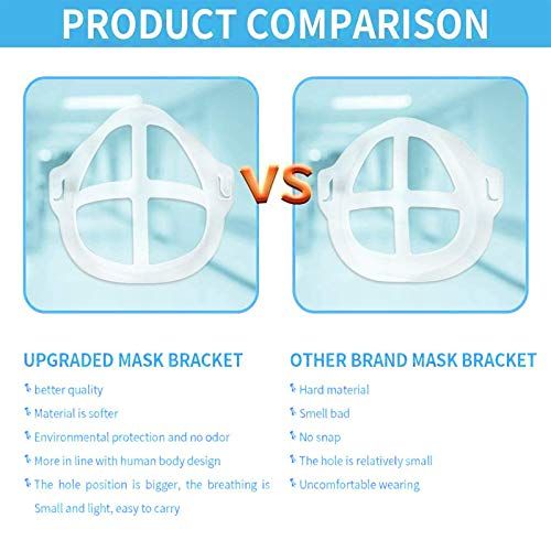 3D Face Bracket, Silicone Face Guard, Face Frame - Cool Protection Stand